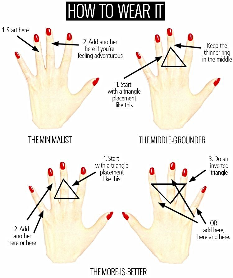 Style For Dummies How To Wear Knuckle Rings Midi Rings How To Wear Rings Knuckle Rings