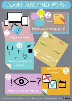 Tomar Notas De Forma Productiva Cómo Tomar Notas Metodos Para Estudiar Trucos Para La Escuela