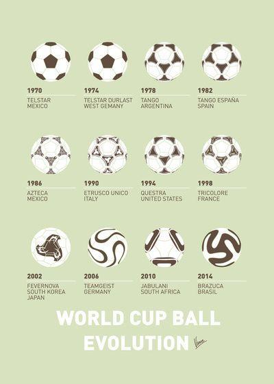 My Evolution Soccer Ball Minimal Poster Art Print By Chungkong Society6 Evolution Soccer Soccer Art Soccer Poster