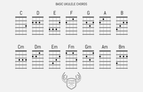 Hey, Another Chord Chart, Higher Resolution. Who Else Is Tired Of Squinting  At Their Phone.