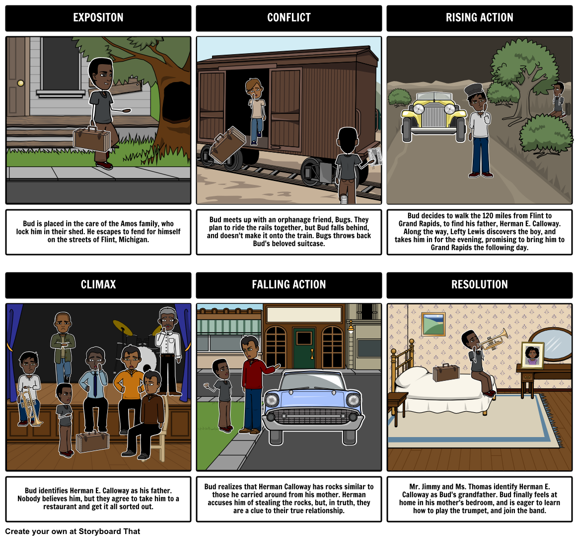 Dreams Essay Create A Plot Diagram For Bud Not Buddy Using A Storyboard View The Full  Teacher Guide Here Httpswwwpinterestcomstoryboardthatbudnotbuddy Essay On Sacrifice also Descritive Essay Create A Plot Diagram For Bud Not Buddy Using A Storyboard View  Agrumentative Essay