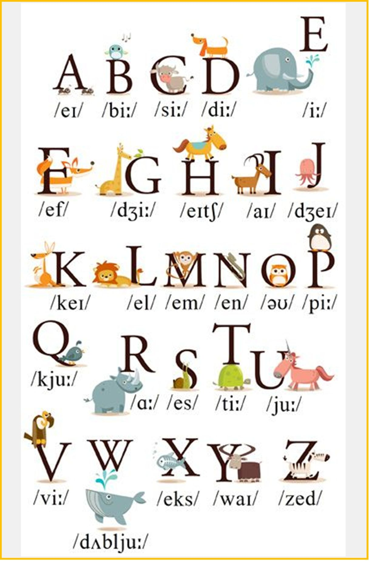Misha And Funny Stories Is Creating Infographics For Children And Thei Parents Patreon In 2021 English Alphabet English Phonics English Alphabet Pronunciation [ 1848 x 1216 Pixel ]