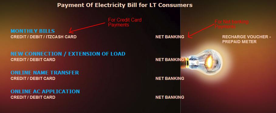 Cesc Online Bill Payment Bills Business Credit Cards Electricity Bill