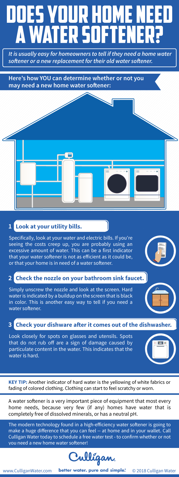Follow This Handy Guide From Culligan To See If You Need A Water Softener For Your Home Water Softener Best Water Filter Water Softener System