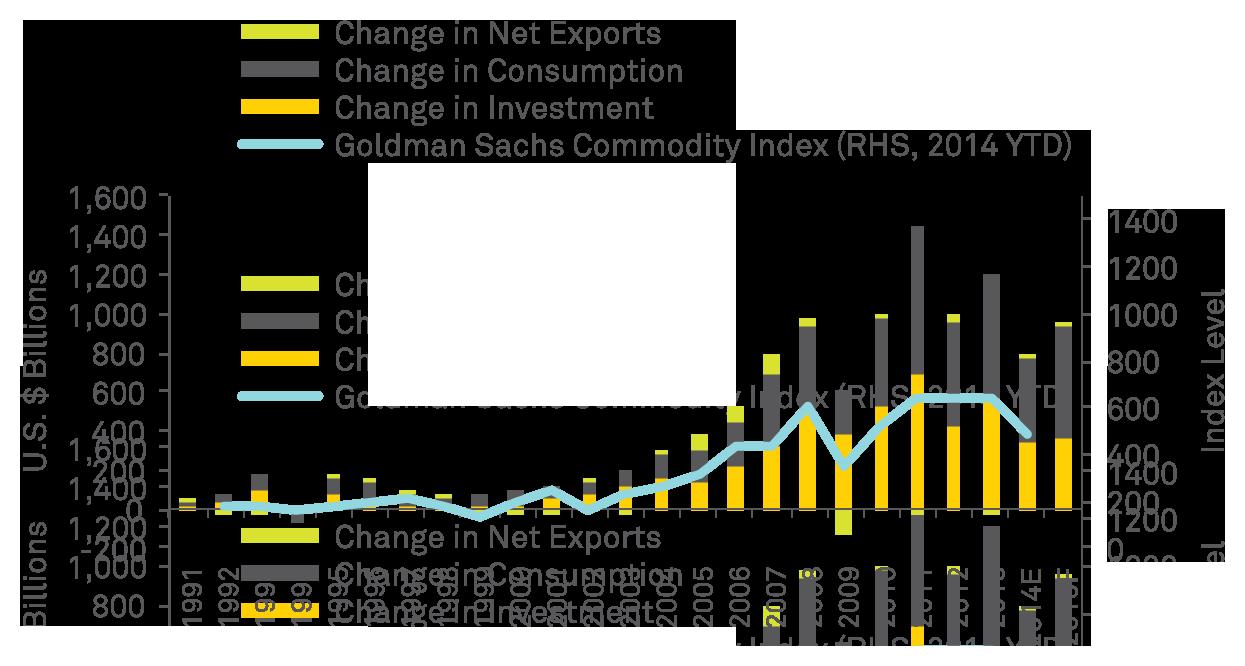 Pin on China economy