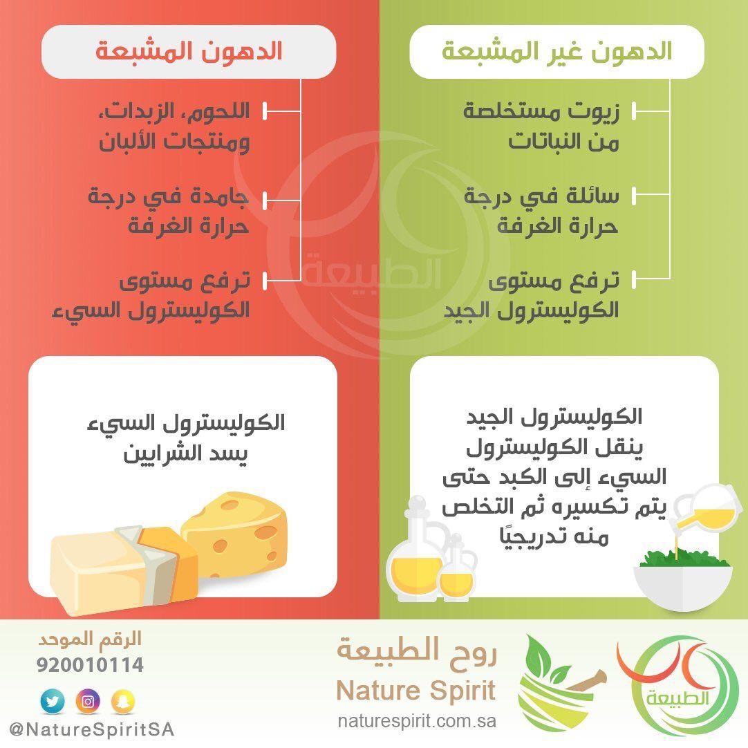 الدهون المشبعة والغير مشبعة How To Stay Healthy Healthy Lifestyle Life Rules