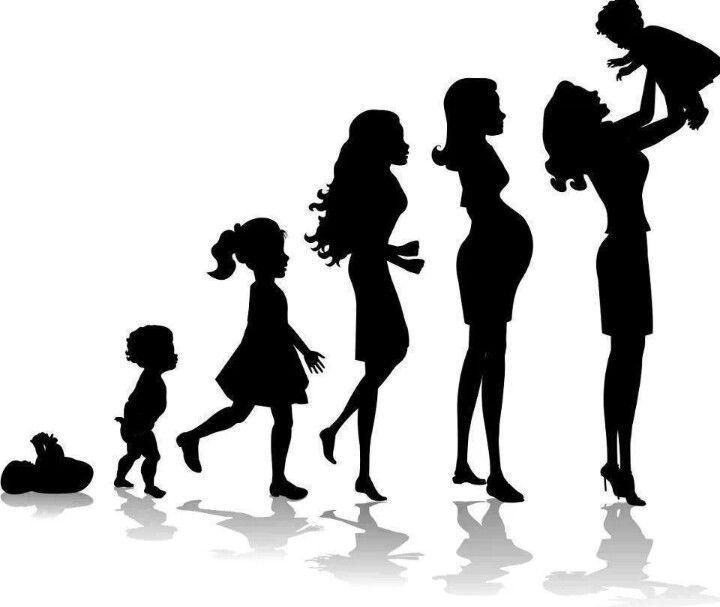 Evolution of girl to woman | Pinterest • ein Katalog ...