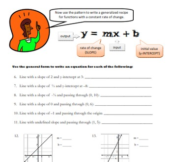 Printables Y Mx B Worksheet 1000 images about ymxb on pinterest