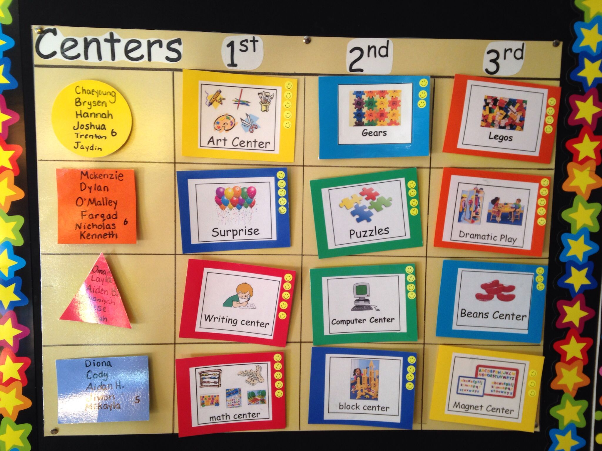 """Center choice board- the groups on the left rotate each day. Students MUST do choice 1 (which is their """"work) then choose to stay and play in their first choice or go to choice 2 or 3"""