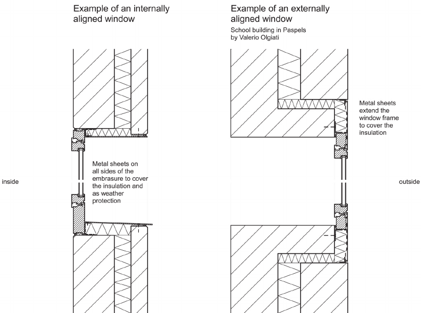 Figure 2 Example Of An Internally And Externally Aligned Window In A Core Insulated Concrete Wall In 2020 Concrete Design Window Detail Concrete Wall