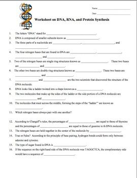 DNA, RNA, Protein Synthesis Worksheet / Study Guide | Worksheets ...