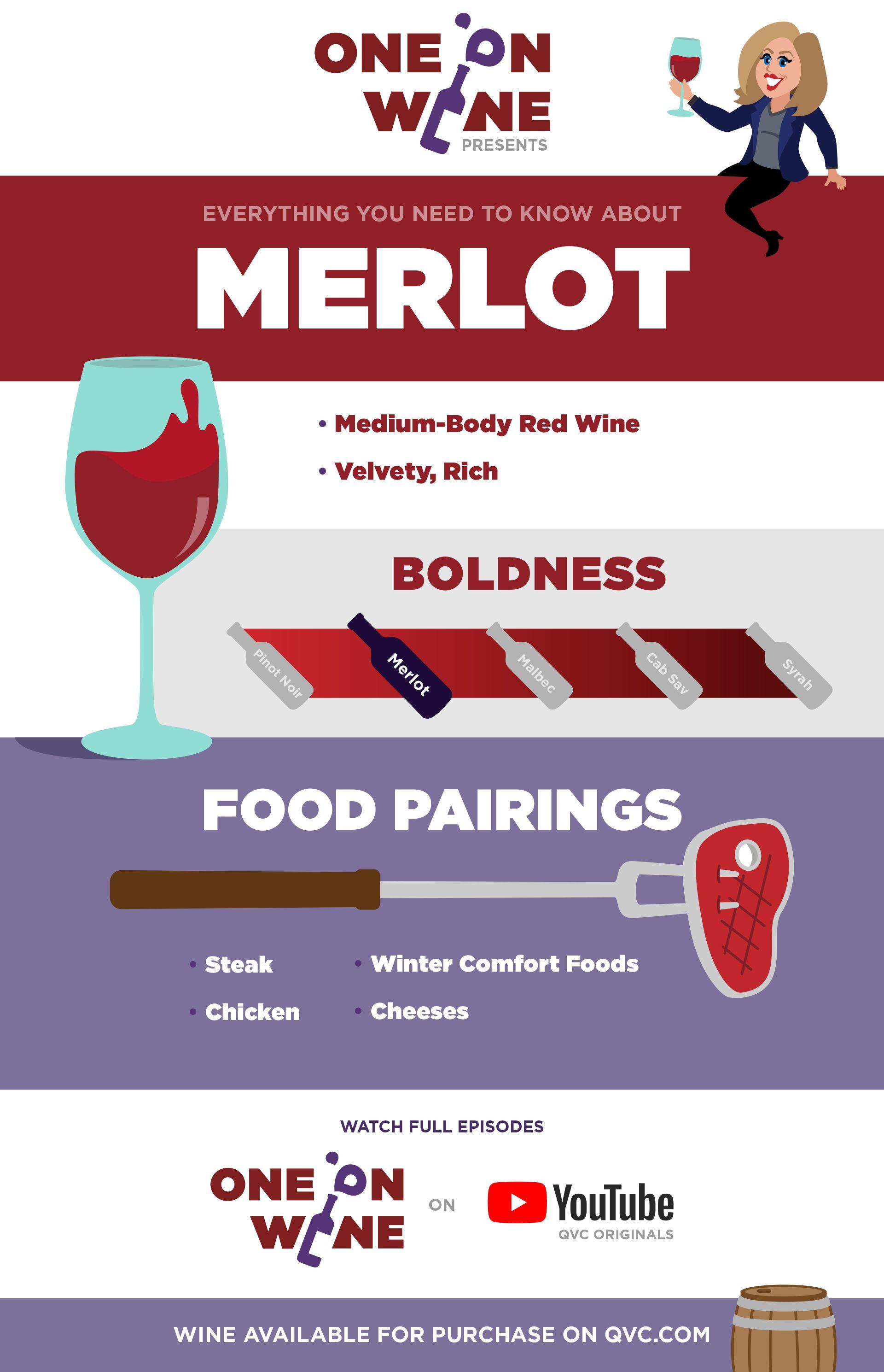 Merlot Food Pairings Vinos