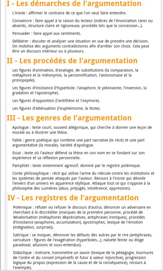 l'argumentation | Texte argumentatif, Bac de français ...
