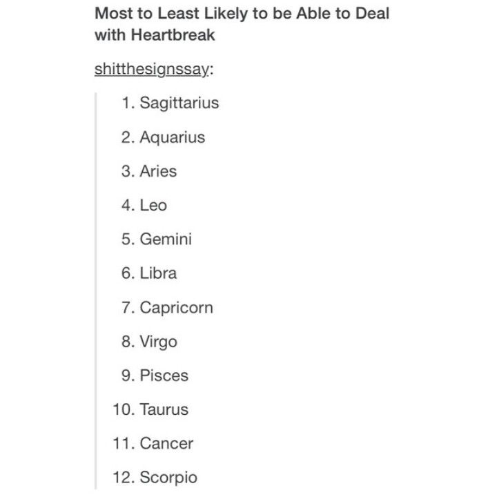 Most to Least likely to be able to deal with heartbreak