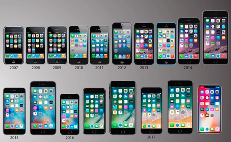 When Apple Released All Iphone Models Iphone Models Iphone Iphone 2007