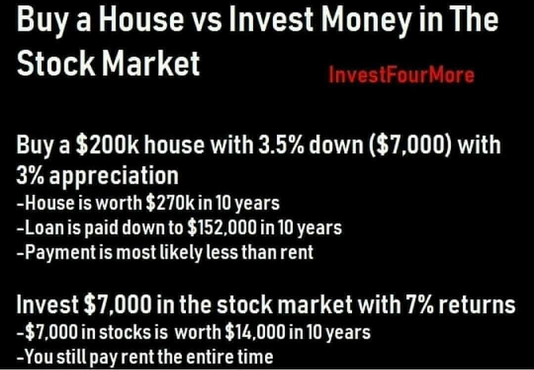 Is it better to invest in real estate or stocks
