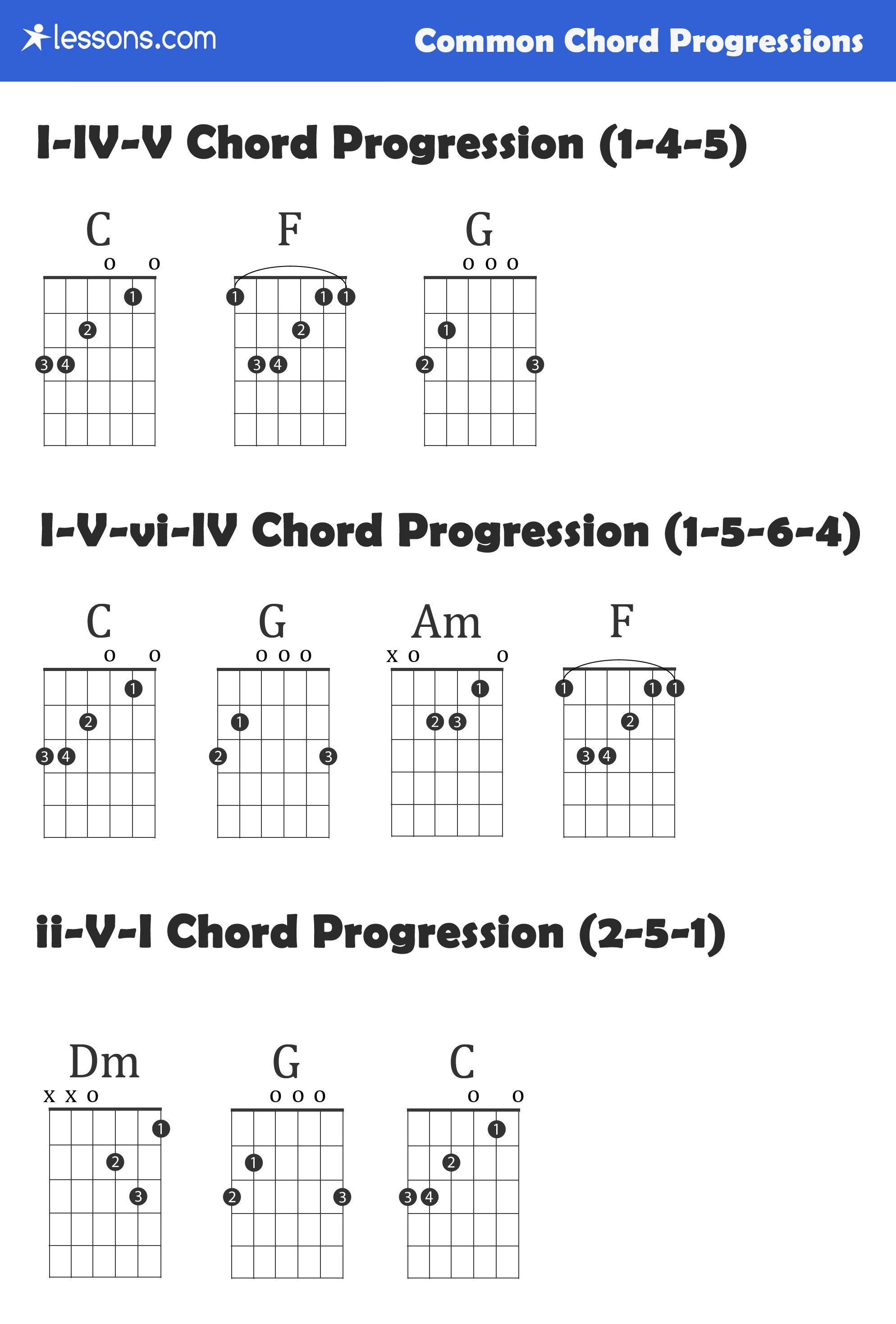 Chord Progression Chart   Guitar chord progressions, Guitar chords ...
