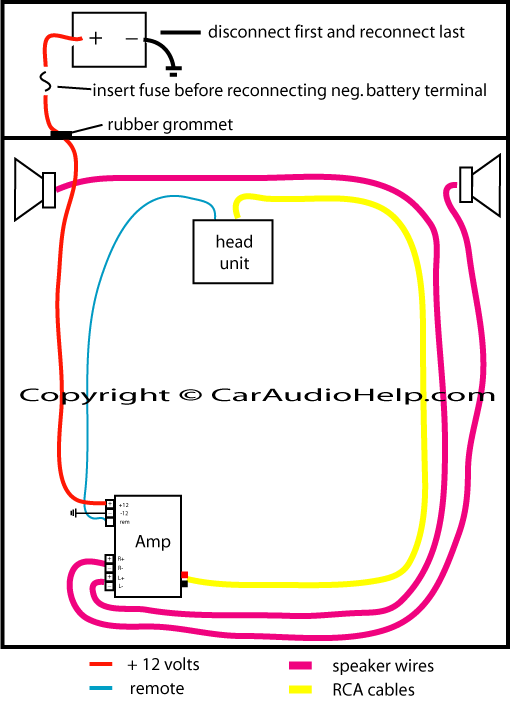 Awesome Of Car Stereo Amp Wiring Diagram 100 Clarion Vrx485vd Gallery In Car Stereo Stereo Amp Car Amplifier