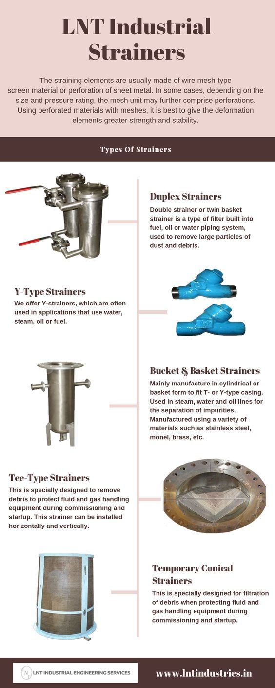 We Offer Y Strainers Which Are Often Used For Applications With