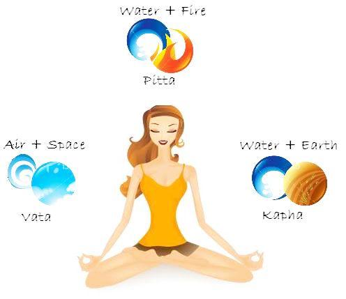 Ayurveda: El principio de la salud se basa en el equilibrio.