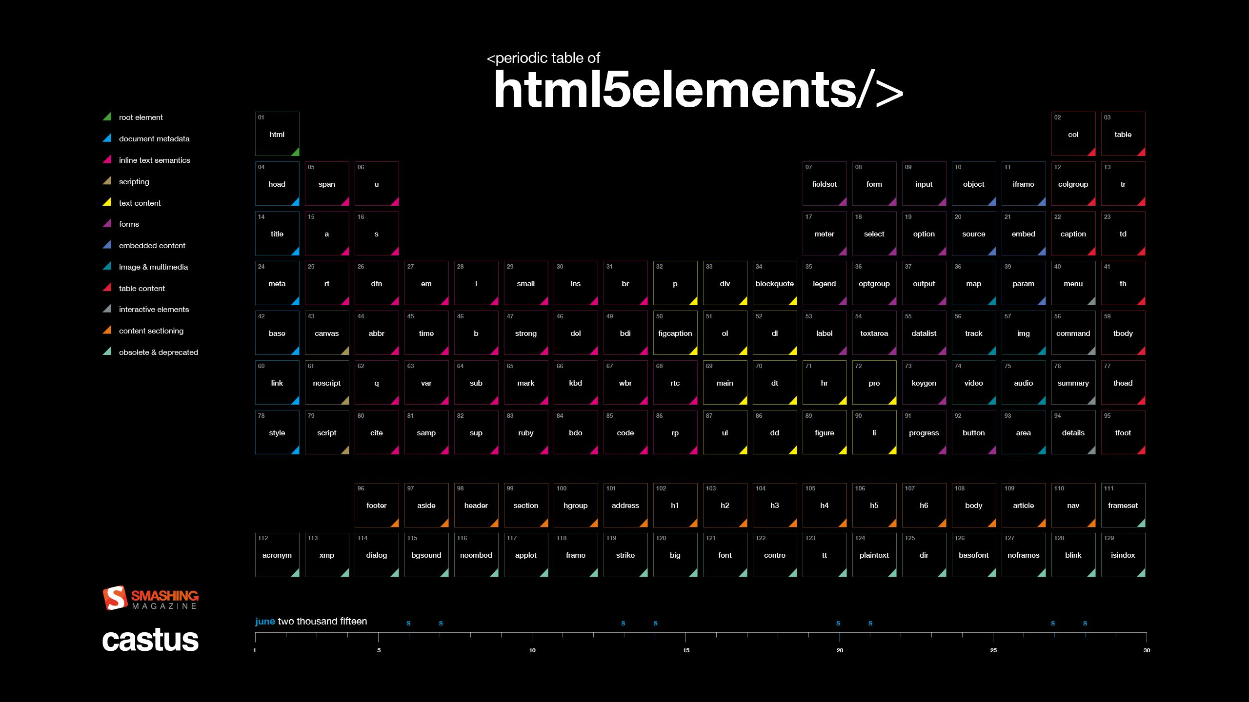 June 15 periodic table of html5 elements cal 2560x1440g 2560 june 15 periodic table of html5 elements cal 2560x1440g 25601440 tom pinterest toms gamestrikefo Image collections