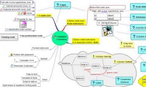 25 Apps Para Crear Mapas Conceptuales Y Mentales Mapa Conceptual Mapas Apps