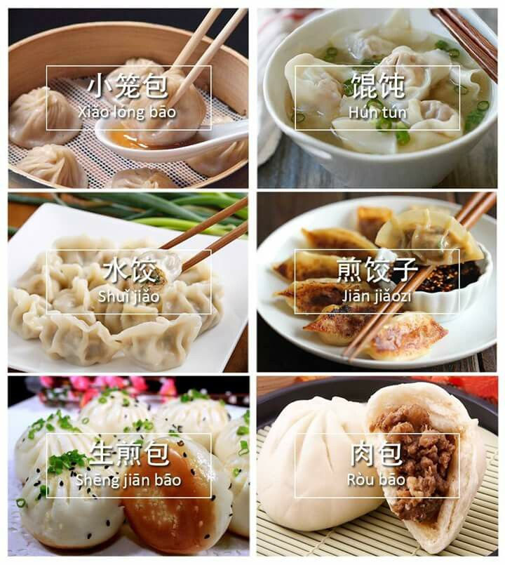 Different Types Of Chinese Dumplings Chinese Cuisine Recipes Mandarin Chinese Learning Learn Chinese