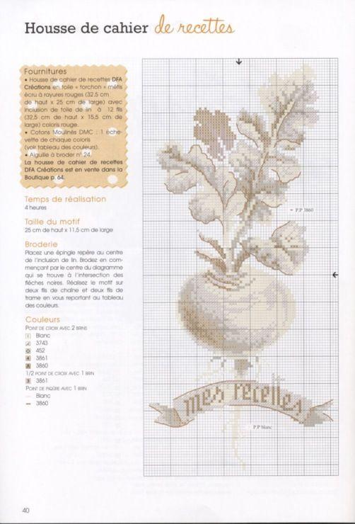 Pin by jowana on jowana Pinterest - cross stitch graph paper