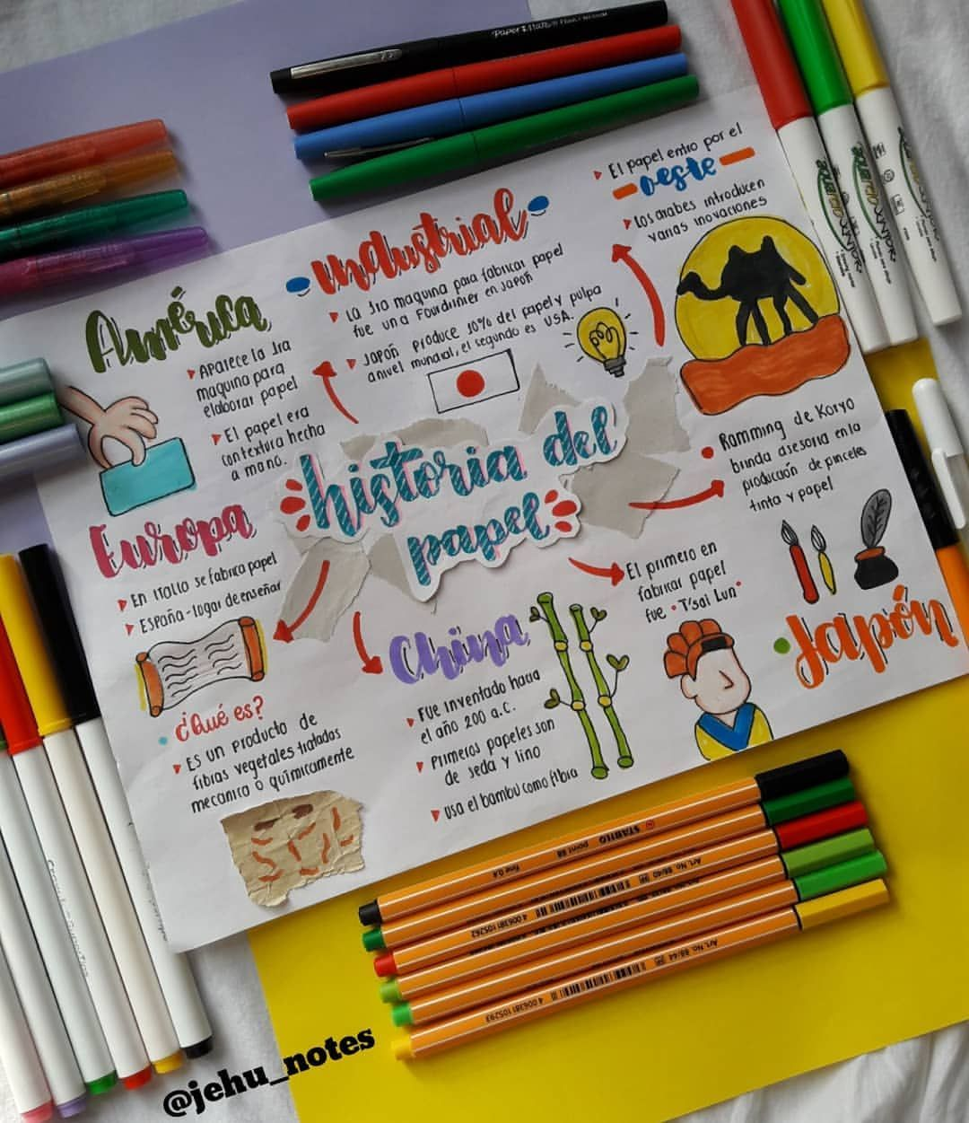 Apuntes Sobre El Arte De Escribir Cuentos Bullet Journal School Bullet Journal Ideas Pages Bullet Journal Notes