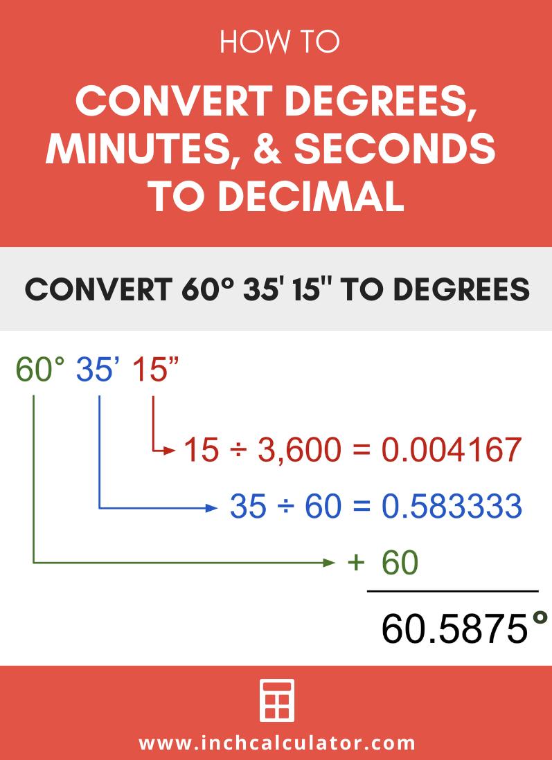 Degrees Minutes Seconds To Decimal Calculator Inch Calculator Math Genius Math Methods Studying Math [ 1098 x 797 Pixel ]