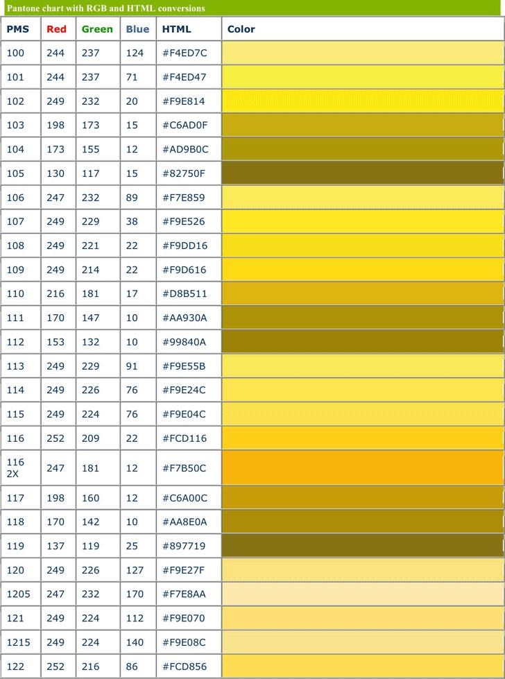 preview of one chart of the free pdf doc  u0026 39  u0026 39 pantone pms