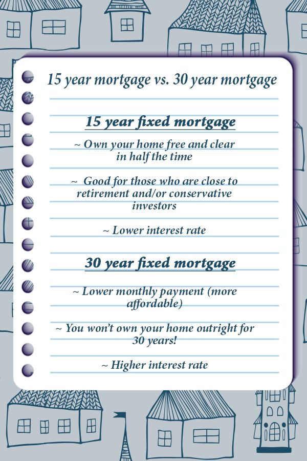1 Finance Tip For Your Home Finances Switch To A 15 Year Fixed Mortgage Those Who Owe Less Than 300 000 On Their H Finance Tips Mortgage Finance
