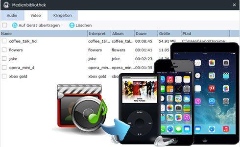 Video Oder Audiodatei Fur Iphone Ipad Ipod Konvertieren Iphone Ipad Und Audio