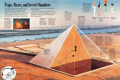 Traps, Mazes, and Secret Chambers - Kids Discover Pyramids ...