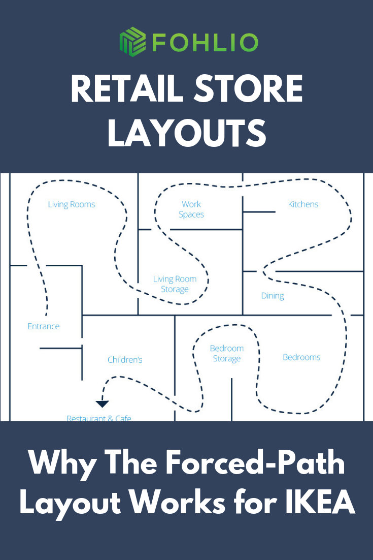 The Psychology Of Interior Design Part 2 Retail Store Layouts