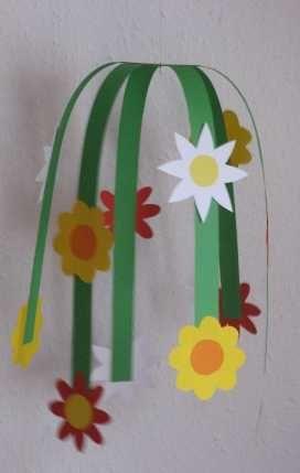 Basteln Im Frühling : basteln mit kindern fr hling google suche was mir gef llt pinterest kindergarten jar ~ Watch28wear.com Haus und Dekorationen