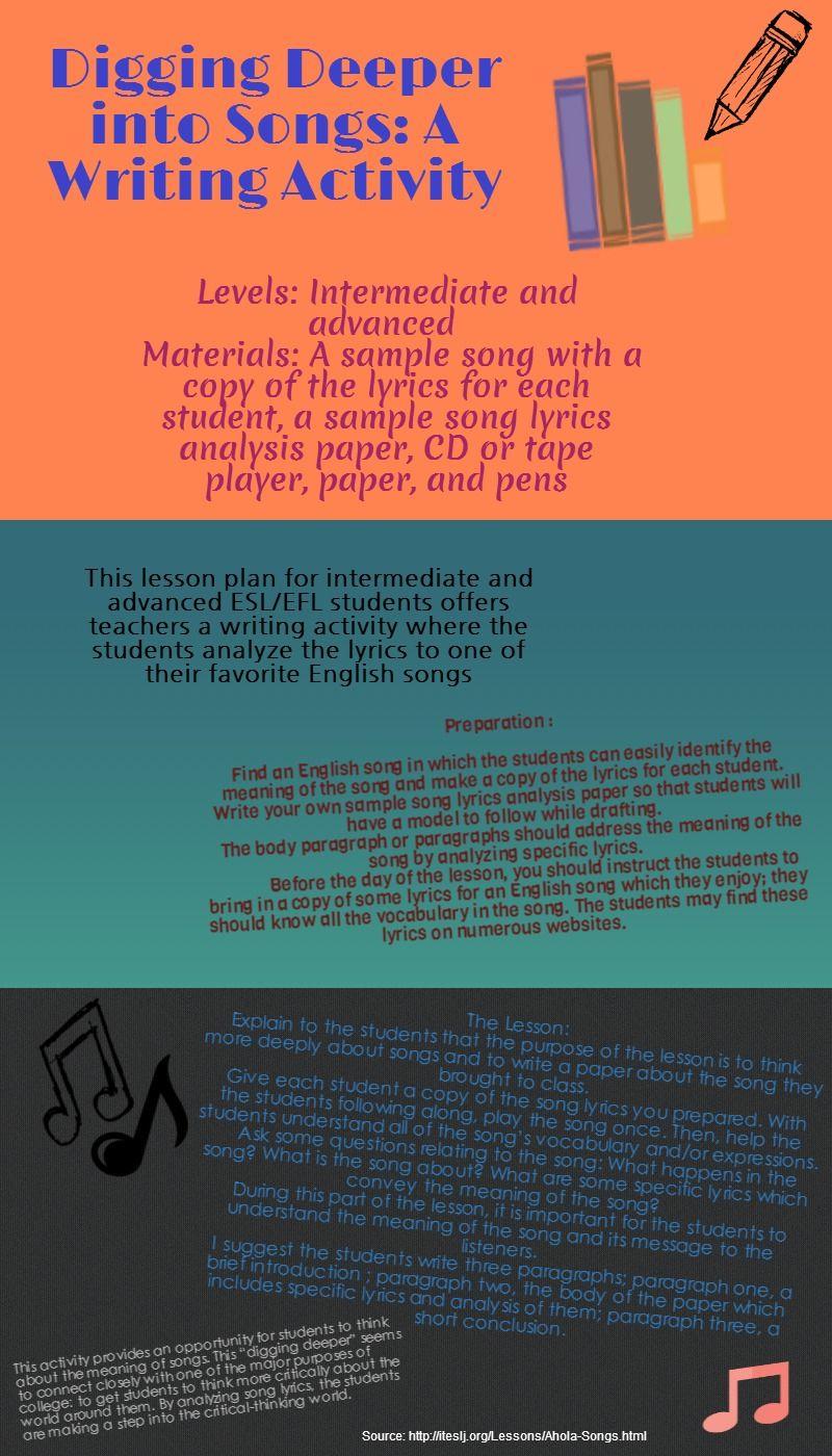 using music for creative writing