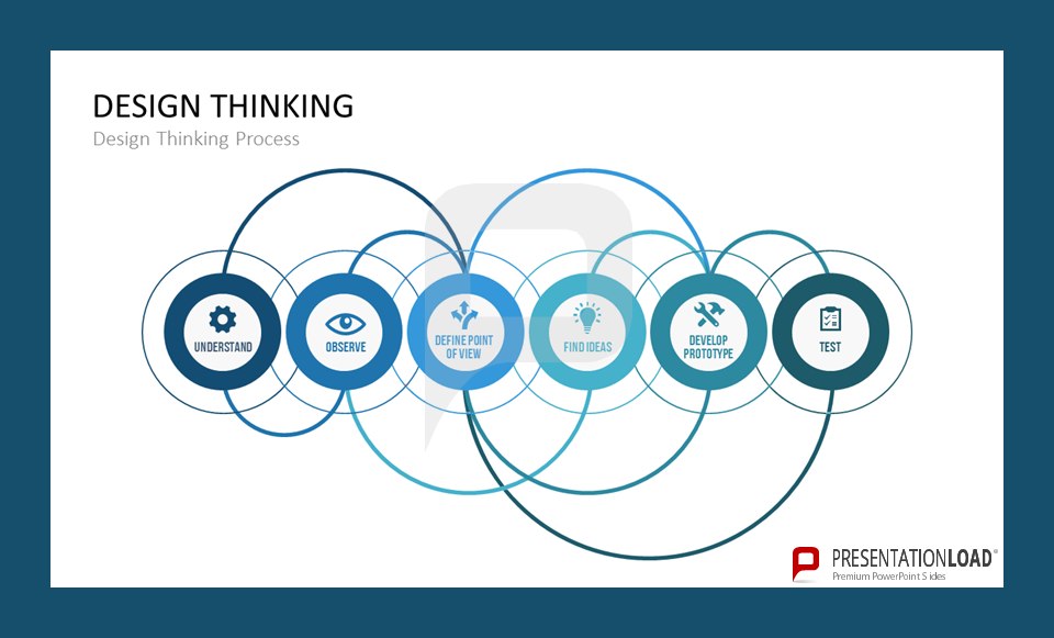 design thinking is the result of combining analytical thinking and, Modern powerpoint