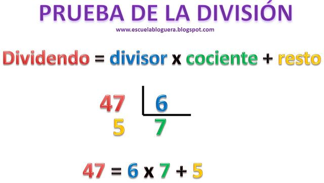 Como Dividir Por Tres Cifras Paso A Paso Prueba De La Division Divisiones Matematicas Matematicas 3 Primaria