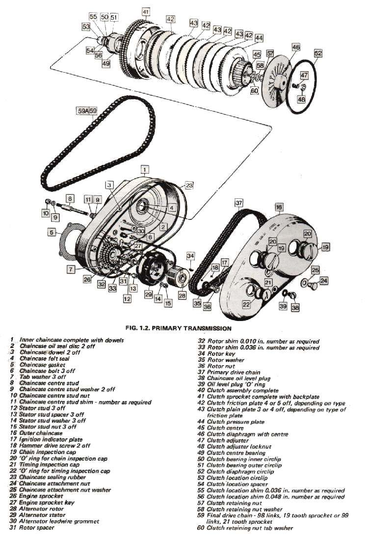 Harley Evolution Engine Breather Diagram Auto Electrical Wiring Related With