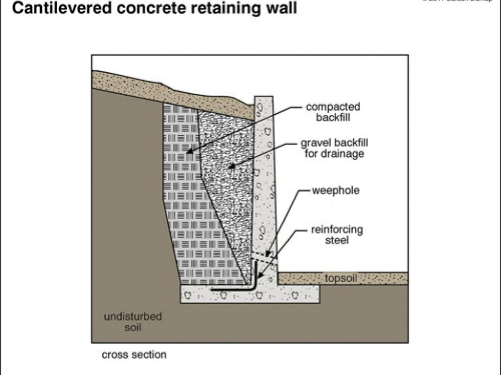 Image Result For Four Foot Retaining Wall Design Retaining Wall Design Concrete Retaining Walls Gabion Wall Design