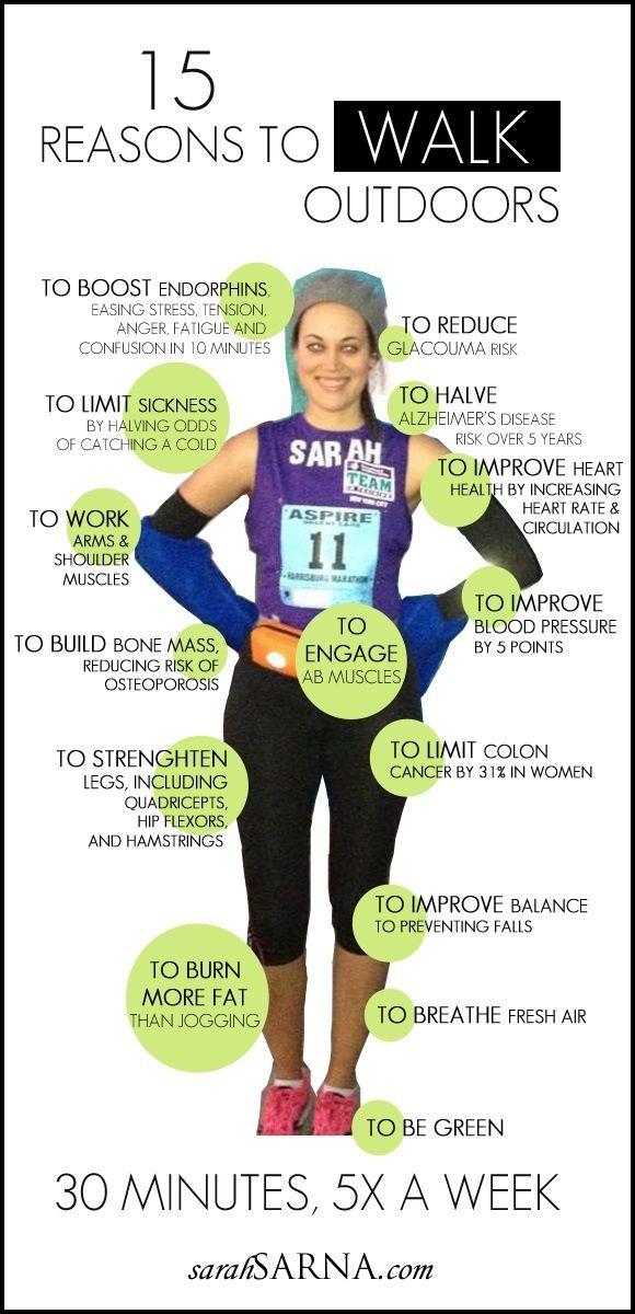 Benefits of walking outdoors!