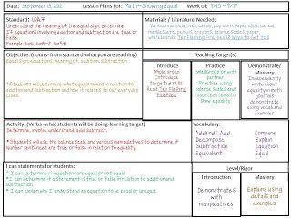Math Instruction Common Core Math Lesson Plan Template Teaching - Lesson plan template for common core