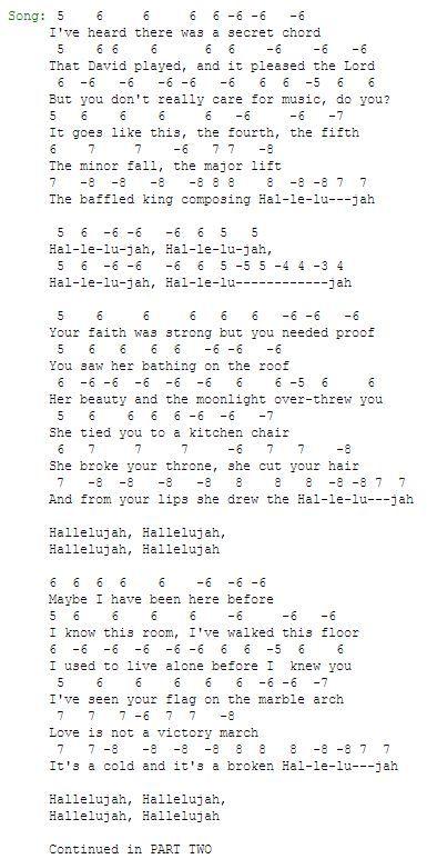 leonard cohen hallelujah chords pdf