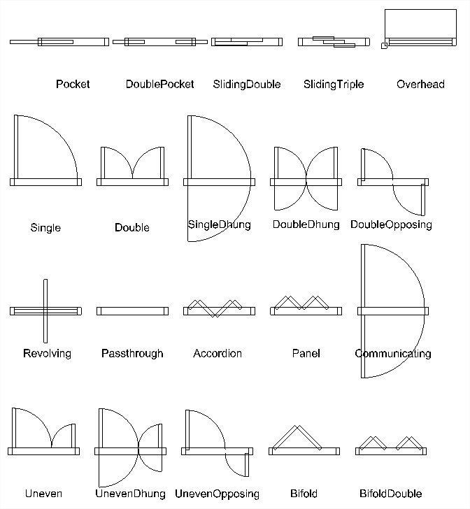 Learn How To Set The Door Type And Configure Aec Doors