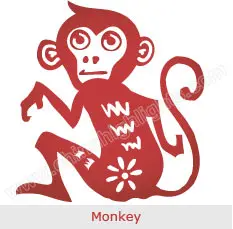Year Of The Monkey 2028 2016 2004 1992 1980 1968 Zodiac Luck Romance Personality In 2020 Chinese Zodiac Signs Chinese New Year Monkey Year Of The Monkey