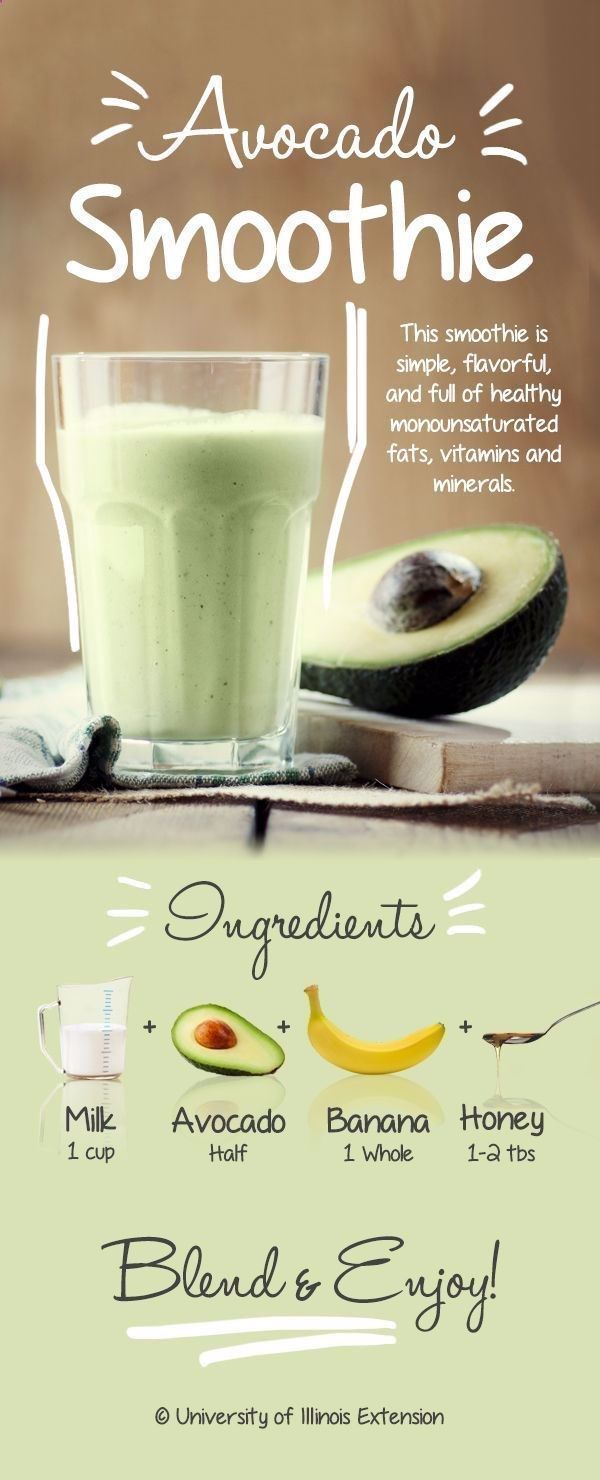 The Perfect Blend Smoothie Formula | Simple Green Smoothies        The Perfect Blend Smoothie Formul...