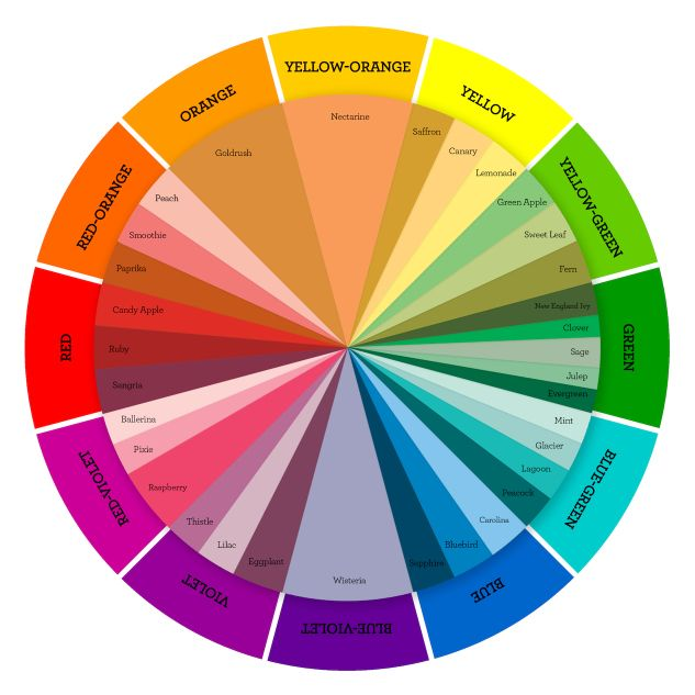 Color Combinations with an Updated CTMH Color Wheel!