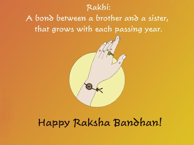 50++ Why do we celebrate raksha bandhan festival inspirations