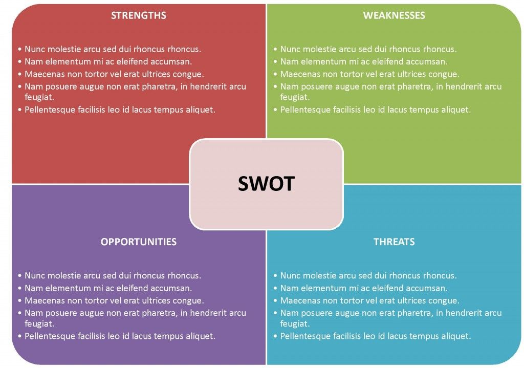 Free Swot Template 8 Swot Analysis Template Swot Analysis Invoice Template Word